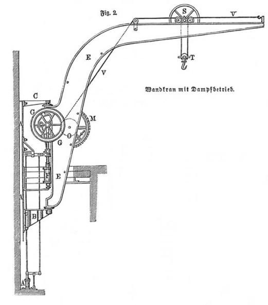 technische Zeichnung eines Wandkranes