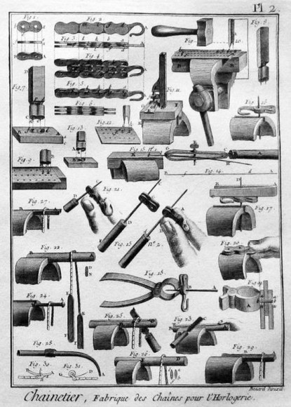 Abbildung von Werkzeugen und des Herrstellungsprozesses von Uhrenketten
