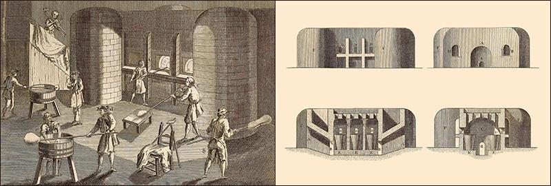 Kupferstich: Arbeitszene am Hafenofen sowie schematische Ansichten und Querschnitte des Ofens -1825