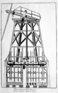 Zeichnung: Ölmühle