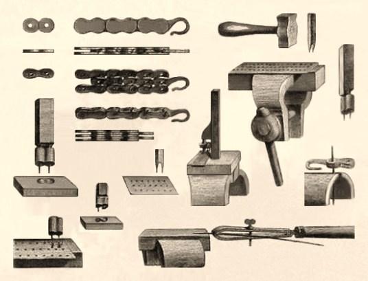 Zeichung: Werkzeuge und Herstellung von Uhrenketten - 1782