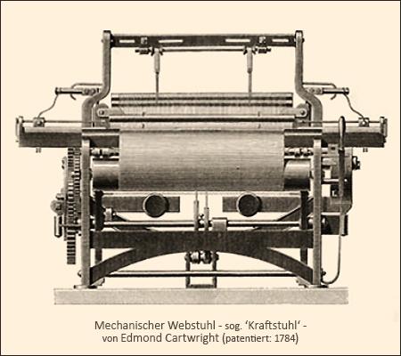 Kupferstich: grafische Darstellung des mechanischen Webstuhls - 1784