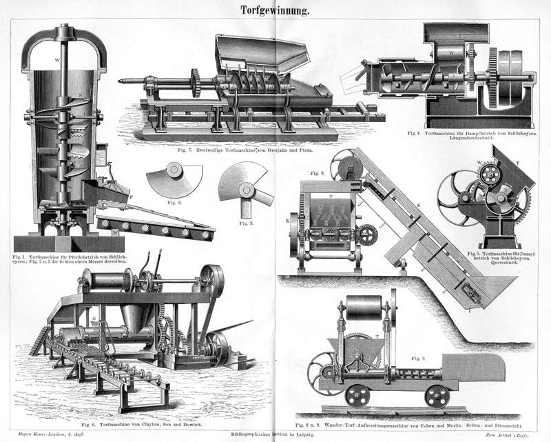 sw-illu: mehrere Maschinen zur Torfgewinnung