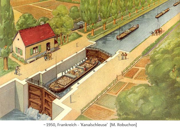Aquarell: Schulbuchillu einer Kanalschleuse ~1950, FR