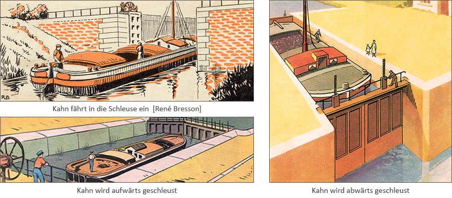 farbige Schulbuchillus: Kahneinfahrt / Aufwärtsschleusen / Abwärtsschleusen ~1950, FR