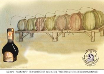 Farbzeichnung: 'Fassbatterie' für Solarentverfahren - 2013, IT