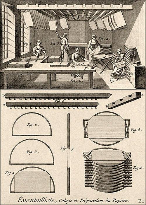 Kupferstich: Kleben und vorbereiten des Papiers - 1770, FR
