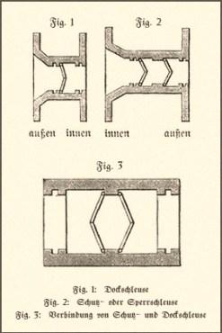 Abb. nach Meyers Großes Konversations-Lexikon - 1909