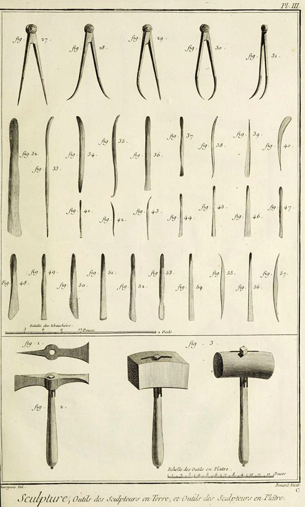Bildhauerwerkzeuge für Gips- und Tonarbeiten