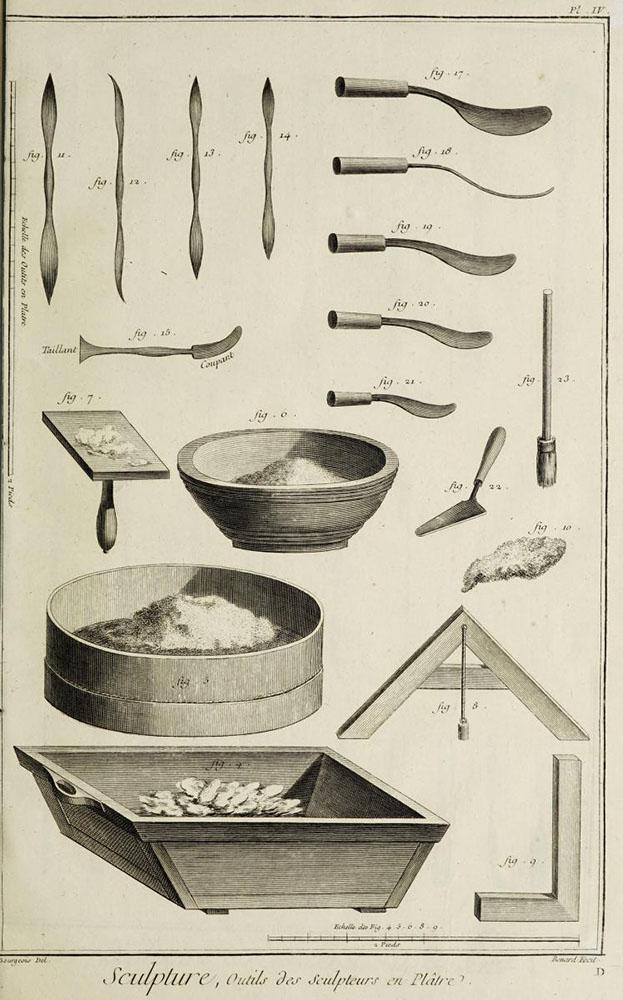 Bildhauerwerkzeuge zur Bearbeitung von Gips
