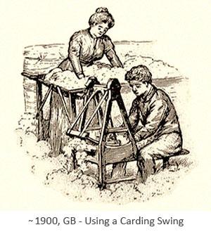 Zeichnung: Benutzen einer Kardierschaukel ~1900, GB
