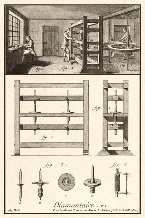 Kupferstich: Diamantschleifer, Werkstatt & Werzeuge (Tafel I) - 1763, FR
