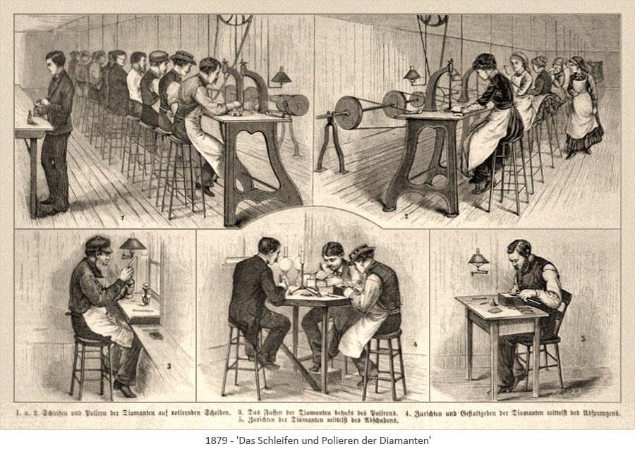 Holzstich: Diamantschleifer und Diamantschleiferinnen bei verschiedenen Arbeitsschritten - 1879