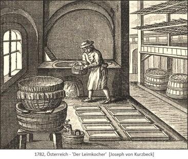 Kupferstich: in Werkstatt arbeitender Leimkocher - 1782, Österreich