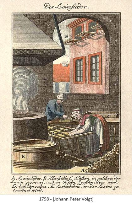 kolorierter Kupferstich: Mann und Frau bei Herstellen von Leimtafeln - 1798