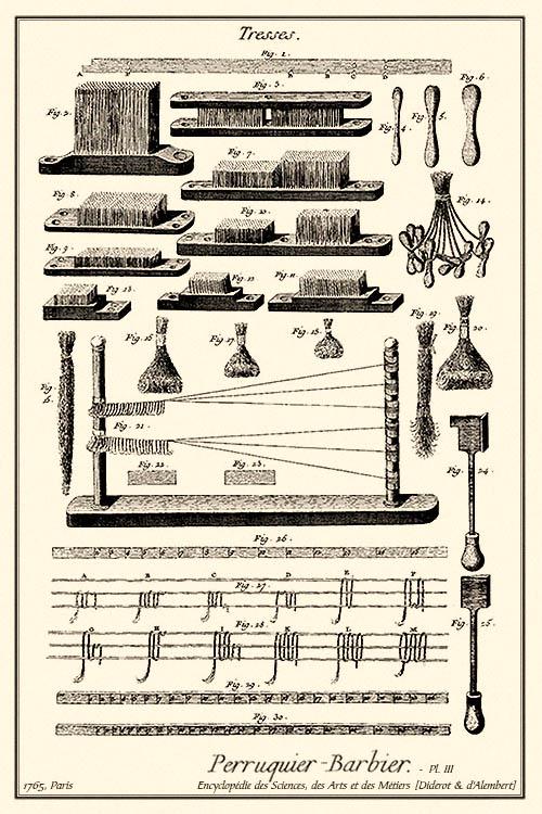 Kupferstich: Schema und Utensilien zur Herstellung von Tressen - 1765, FR
