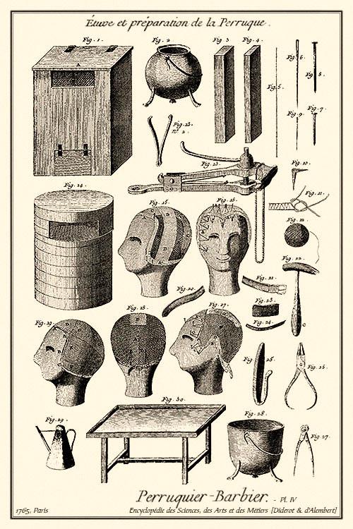 Kupferstich: Schema und Werkzeug zum Präparieren einer Perücke - 1765, FR