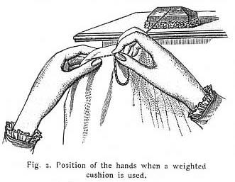 sw-Zeichnung. Hände nähen