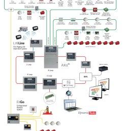 fire alarm system design [ 2332 x 2687 Pixel ]