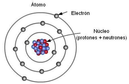 que es la materia bosson higgs particula de dios