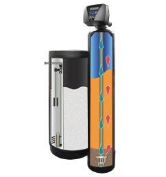 how does a smart water plus water softener work  [ 1393 x 1393 Pixel ]