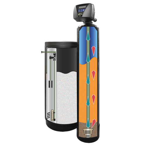 small resolution of how does a smart water plus water softener work
