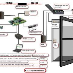 Centurion Keypad Wiring Diagram Rb25det Alternator Beseen Security Bio,fingerprint Time Attendance,fingerprint Door Lock,fingerprint Reader ...