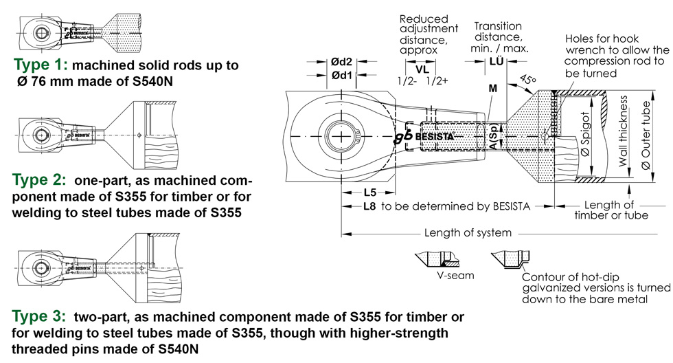 Mins Isx Engine Problems. Diagram. Auto Wiring Diagram