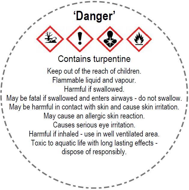 Beeswax polish hazard label