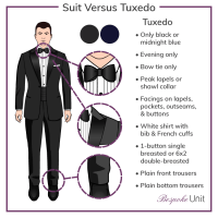 Tux Vs Suit: What's The Difference Between A Suit & Tuxedo?