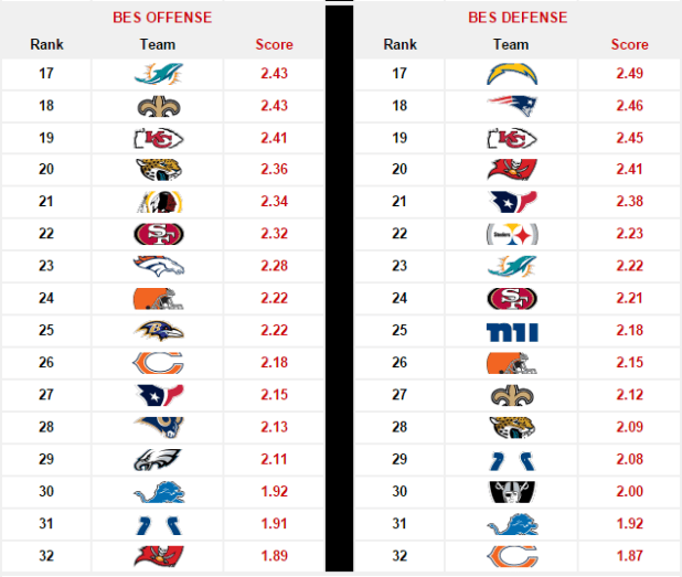 BES2015Week3offdefb