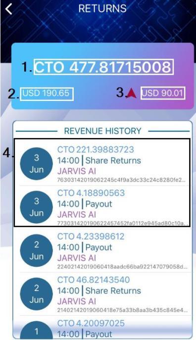 Cloud Token App Erfahrung