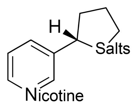 Nicotine Salts