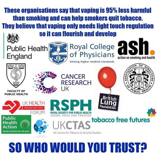 organizations that say ecig are safe