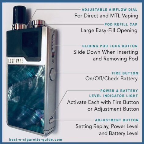 Lost Vape Orion Go Infographic describing buttons and light lndicators