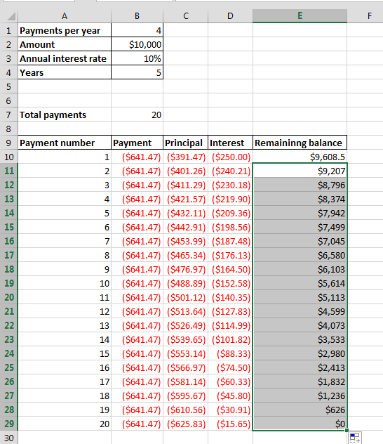 Great Figure Of Free Loan Amortization Schedule Excel