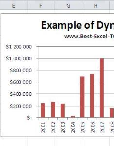 Expanding dynamic chart also best excel tutorial rh