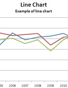 Example line chart also best excel tutorial rh