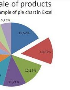 Excel pie chart example also best tutorial rh