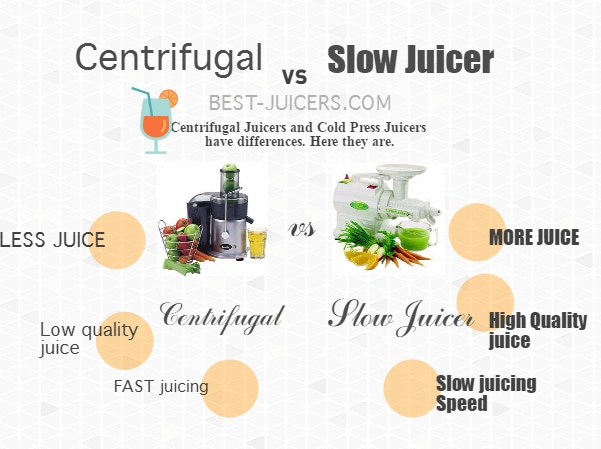 Slow Juicer Vs High Speed : Best juicers on the market - Which one to buy