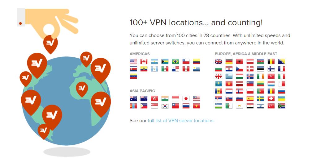 Qnap vpn local network