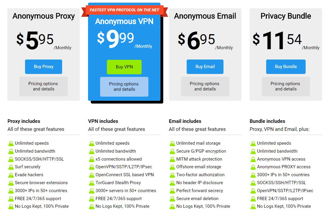 Gom VPN 7.3.1 CRX for Chrome