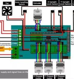 schematic diagram wireless printer wiring diagram review schematic diagram wireless printer [ 1200 x 675 Pixel ]