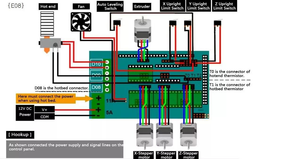 hight resolution of schematic diagram wireless printer wiring diagram review schematic diagram wireless printer