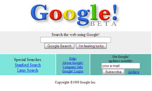Google SEO Neden Önemli ? Google = İnternet + SEO | Best4you