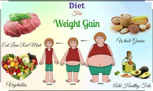 BASIC DIETING TIPS