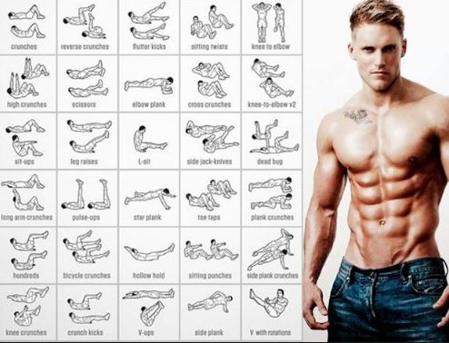 Best Ab Workouts