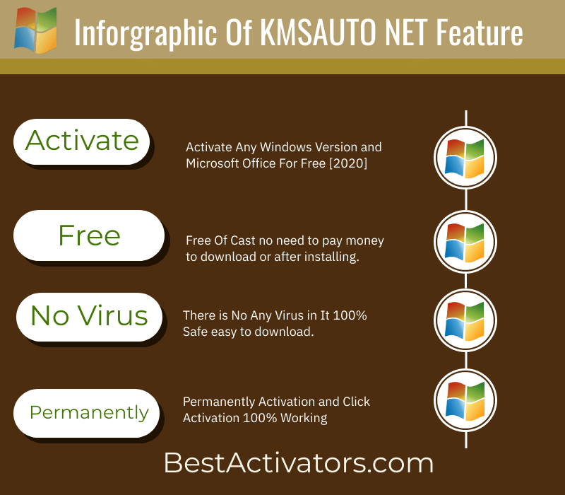 Key-Features-Of-KMSAuto-Net-2020