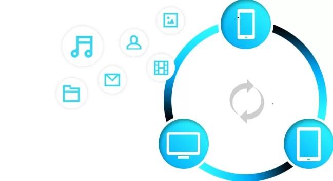 SHAREit for Tizen Samsung [Best Alternatives]