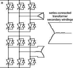 What is the History of Controlled rectifier inverters